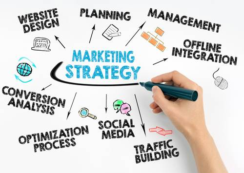 web design-optimization-social media-management-great-marketing-strategy