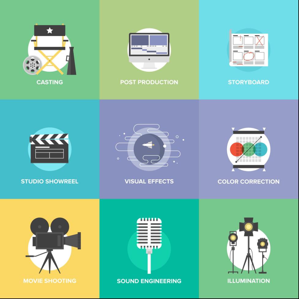 Video Production Process Flow Chart